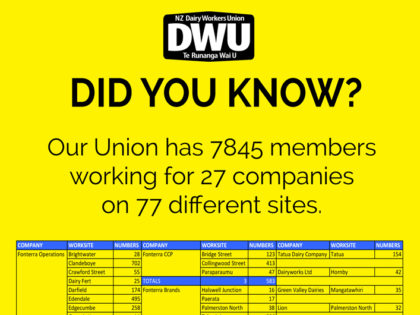 March 2017 – Did You Know?