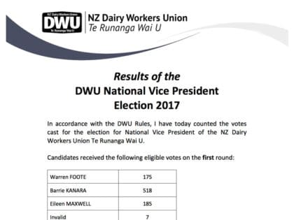 2017 DWU Vice-President Election Results